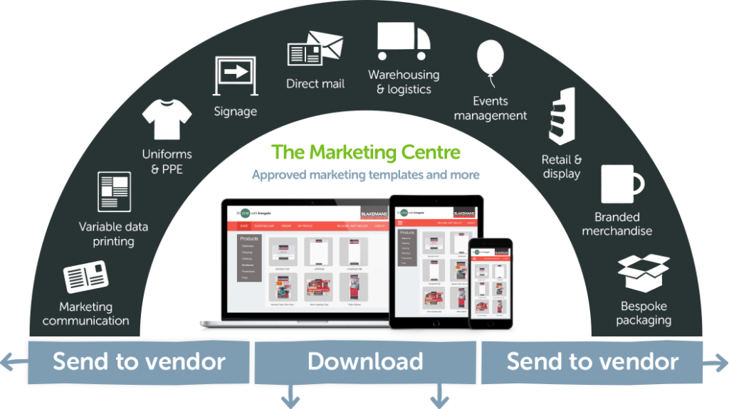 the-marketing-centre